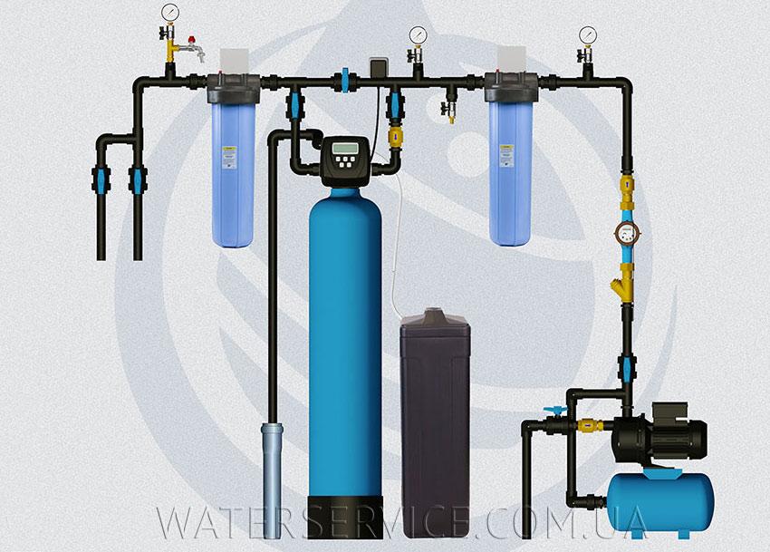 Стандартная система очистки воды для коттеджа с комплексной загрузкой